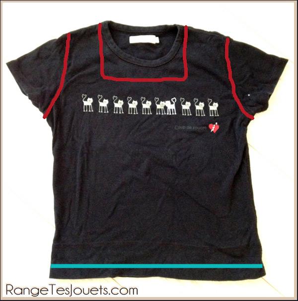 sac-tshirt-couture